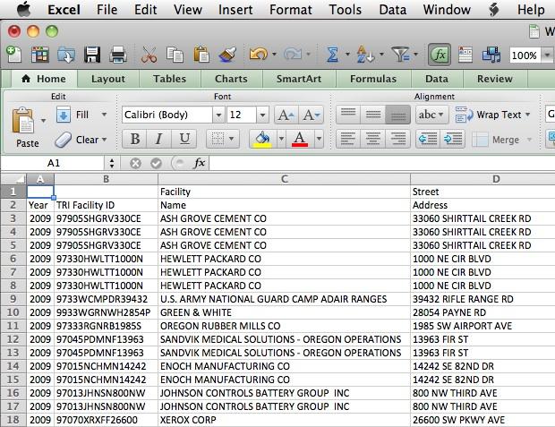 وارد کردن فایلهای CSV به اکسل