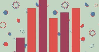 راهنمای مقدماتی انتخاب  نمودار در داده نگاری