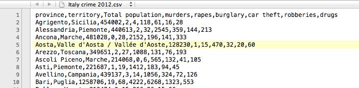 فرمتهای داده در اکسل